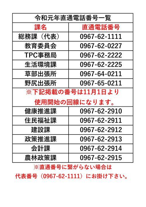 令和元年直通電話番号一覧(広報用).jpg