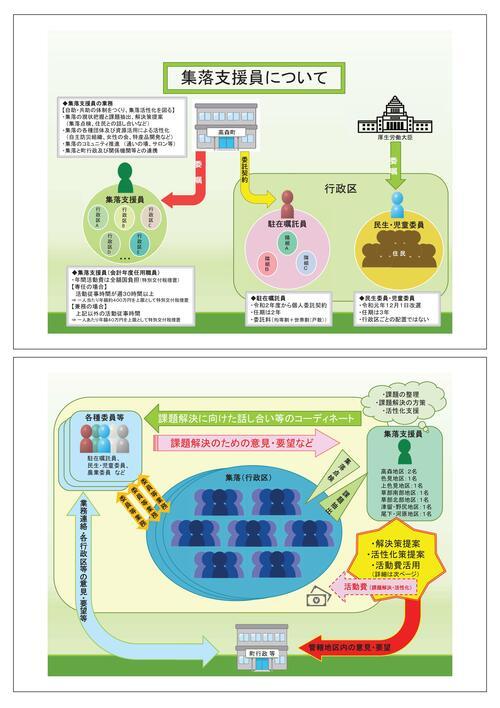 【回覧】集落支援員の設置について-02.jpg