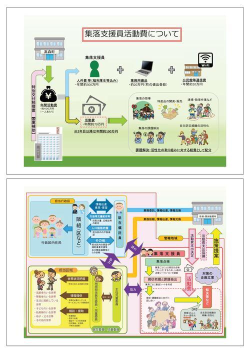 【回覧】集落支援員の設置について-03.jpg