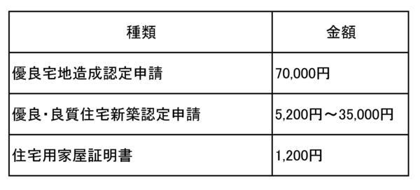 税証明料金表2.jpg